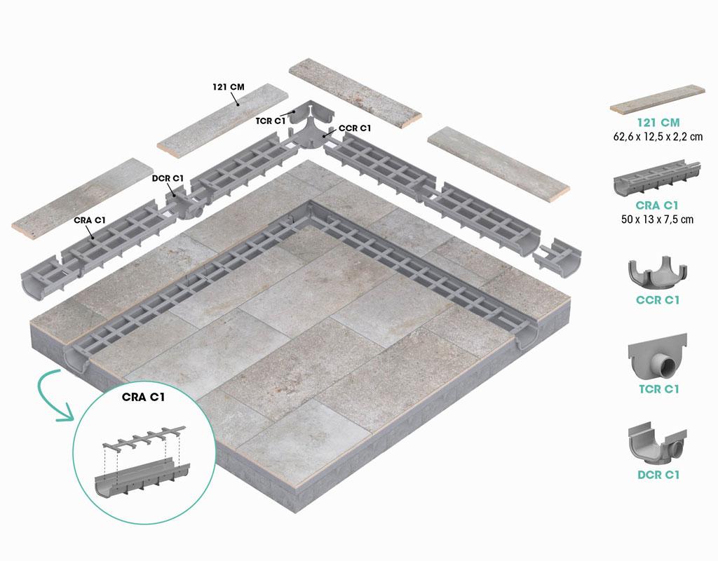Canaleta de gres porcelánico, un sistema de canalización completo